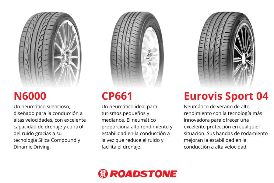 Neumáticos marca Roadstone